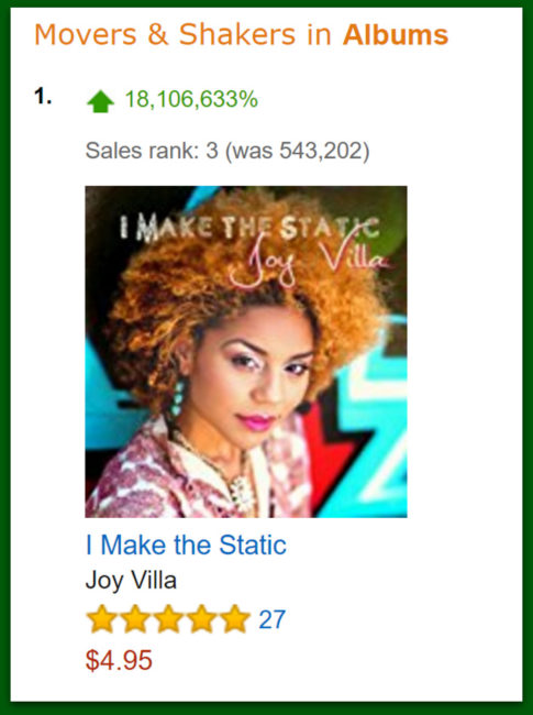 A Star Is Born: Joy Villa's Album Sales EXPLODE After Wearing The Make America Great Again Dress!