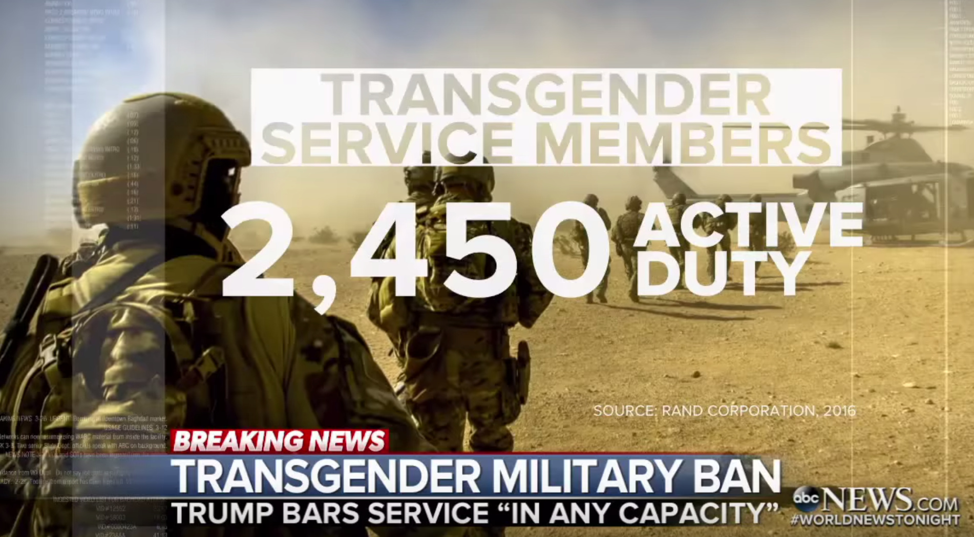 OUTRAGEOUS REPORT: Transgender Surgeries Would Cost Pentagon $1.3 Billion