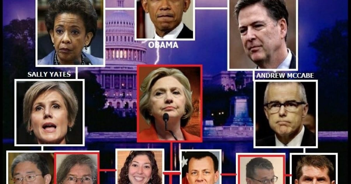 Here's Thee Who's Who Of the Deep State...